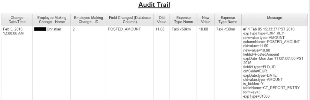 Concur Cognos Audit Trail